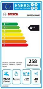 Consum energie Bosch SMS25AW05E