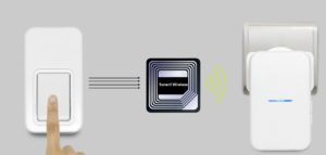 Sonerii wireless