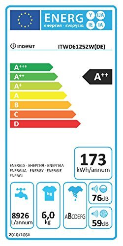 Consum Indesit ITW D 61252 W