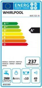 Consum energie Whirlpool ADG 321 IX