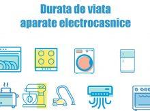 Durata viata aparate electrocasnice